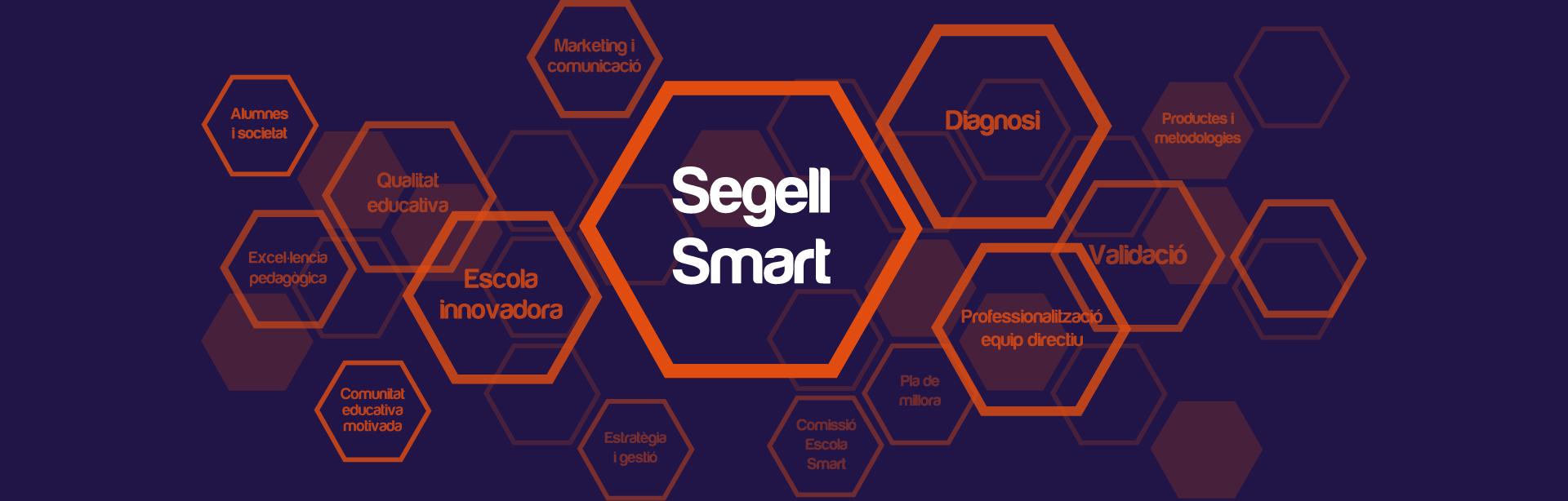 Segell Smart d'Innovació Educativa
